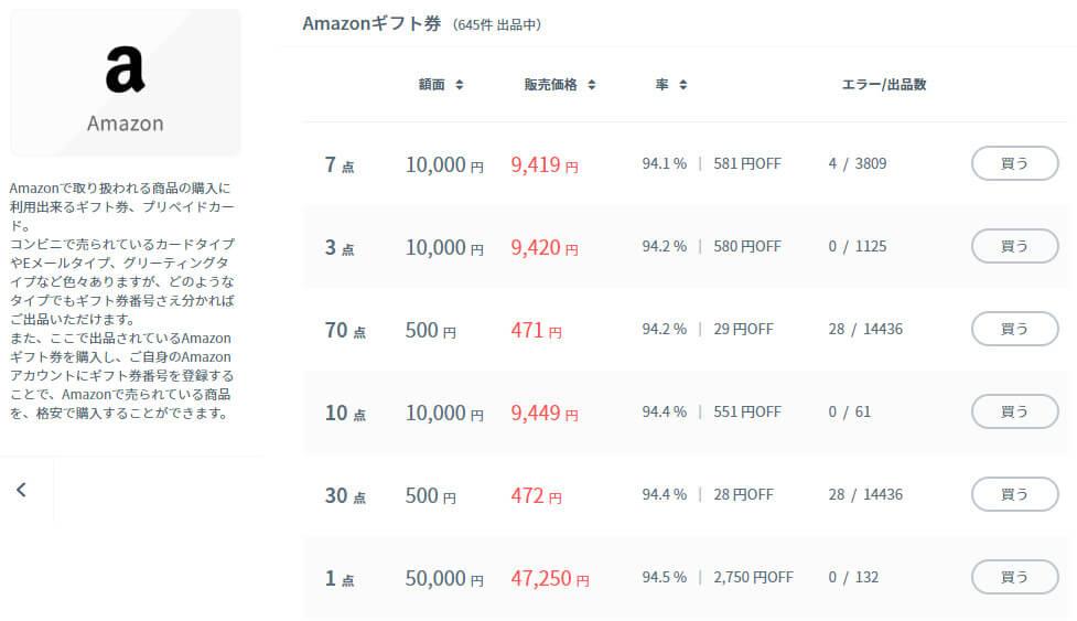 Amazonギフト券販売価格